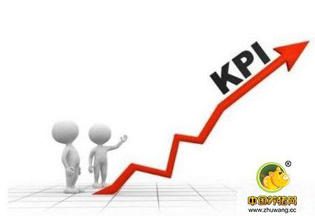 企业提升绩效管理,一切从基础做起!