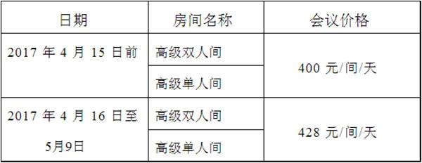关于召开第五届全球猪业论坛暨第十五届(2017)中国猪业发展大会的通知