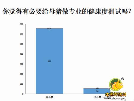 """""""加农正和杯""""2017中国健康母猪大赛(第二轮通知)"""