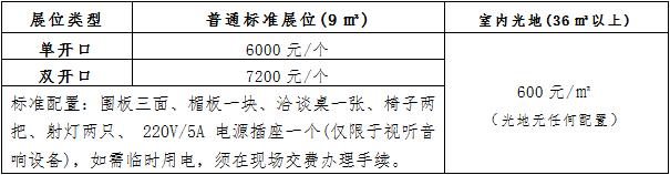 第二届中国中西部畜牧业博览会暨畜牧产品交易会邀请函