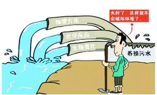 江西:3亿元整治养殖业污染,守住绿水青山