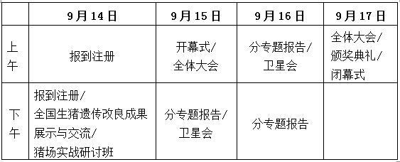 关于2017中国猪业科技大会第二轮通知