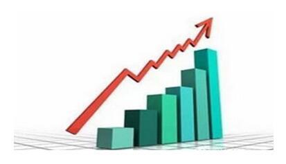 猪价继续大涨破7在望 豆粕、玉米共同下跌