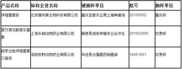 农业部查处3家非法兽药生产企业