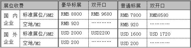2017中国饲料工业展览会邀请函