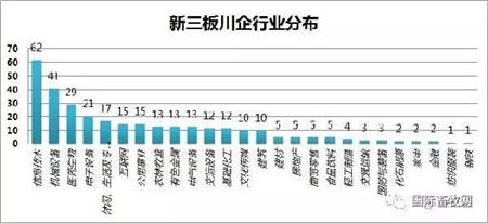 """净利1.3亿,天兆猪业被称四川""""最赚钱新三板公司"""""""