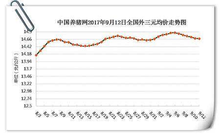 9月12日猪评:屠企节前压价逼量,后市猪价还会大涨吗?