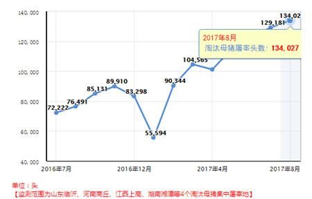饲料价格将开启上涨模式,w88.com红利正在消失