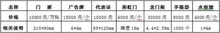 第三届中国西部畜牧业展览会邀请函
