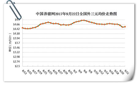 """9月22日猪评:千万沉住气!跌势或""""孕育""""着后期涨势"""