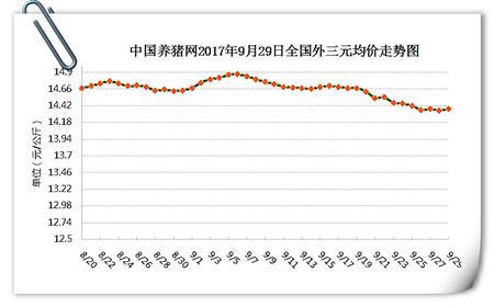 9月29日猪评:节前小涨难以逆市,双节期间或稳定为主