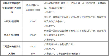 经研究决定,2017年10月在山东济南召开2017山东畜禽粪污资源化利用大会高峰论坛。相关事宜通知如下: