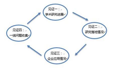 绿养先踪系列见证行动(2017-2020)第一轮通知