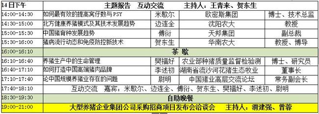 中国养猪业最近的一个猪周期,经历了2013-2015两年多的市场低迷期、2016-2017近两年的市场盈利期。