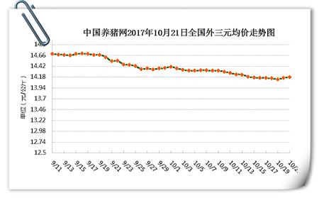 10月21日猪评:上涨范围扩大,月底会有惊喜吗?