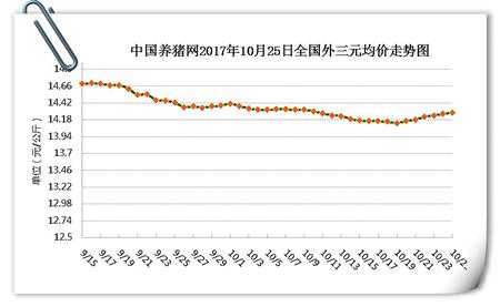 10月25日猪评:稳中窄幅涨跌态度延续,不要过度期望后市