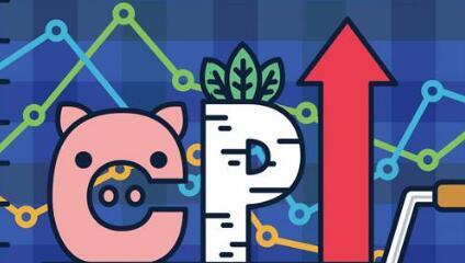四季度旺季到来 业内缘何认为本轮猪周期已见底?