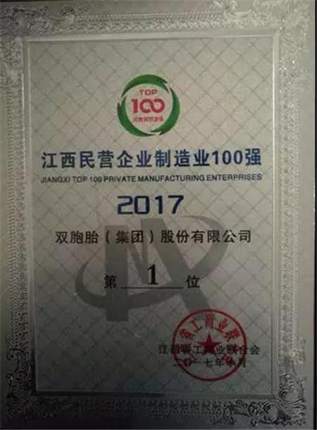 热烈祝贺:双胞胎集团荣获中国民企业500强,位列江西省民营制造企业百强第1名