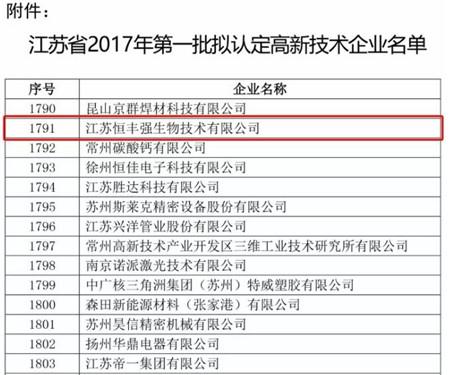 恒丰强:强哥又双叒叕获得高新技术企业!