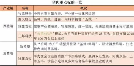 东北三省小幅回落 盲目压栏或致猪价震荡几率明显提高
