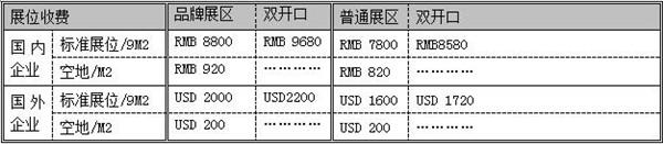 2018中国国际(贵阳)生态高效畜牧业交易会邀请函