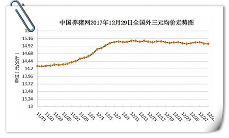 12月29日猪评:南强北弱持续调整 逢节必跌诅咒是否能破?