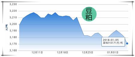 """01月05日猪评:猪价一片""""涨""""声!仍有一定上涨空间"""