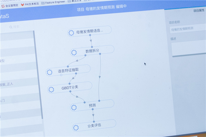 """阿里云工程师的任务就是帮助老刘来破解这个""""猪周期"""""""