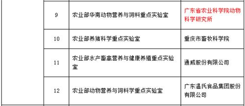 农业部动物营养与饲料学重点实验室学术委员会组成名单