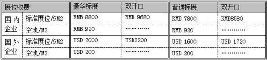 2018第六届中国(武汉)国际畜牧业交易会邀请函
