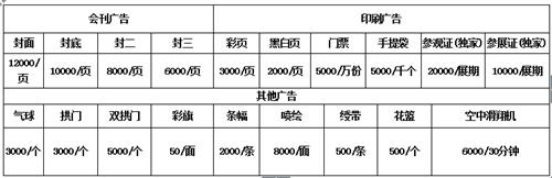 山东省畜牧业暨饲料工业展览会已成功在临沂举办了九届,共吸引全国5261家知名畜牧企业前来参展,