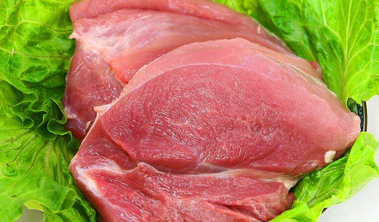 2018年2月19日全国各省市猪白条肉价格行情走势
