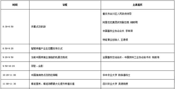 :2018中国智慧养猪(合川)创新发展论坛