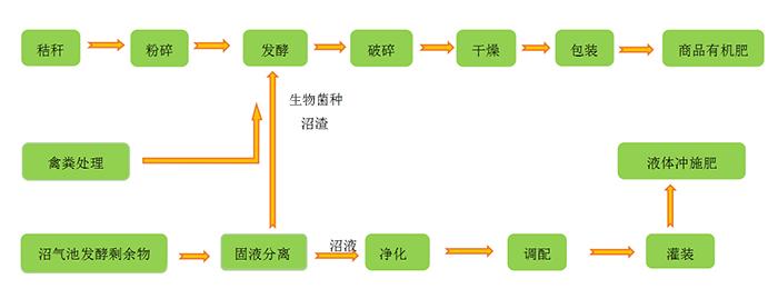 没环评、没环保设备还乱排污,黑龙江一种猪场被罚120万