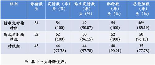 中国畜牧兽医学会动物繁殖学分会副理事长张守全先生