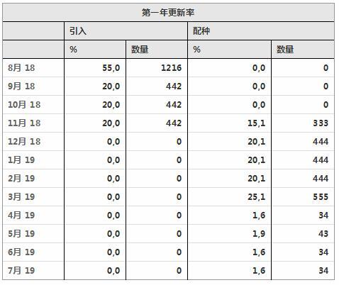 中国养期指买跌猪网