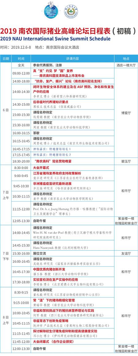 2019南农国际猪业高峰论坛 | 大会日程重磅首发!讲师阵容更新~