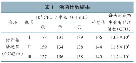 小鼠不同品系、性别及体重对猪丹毒活疫苗(GC42 株)安全评价的影响