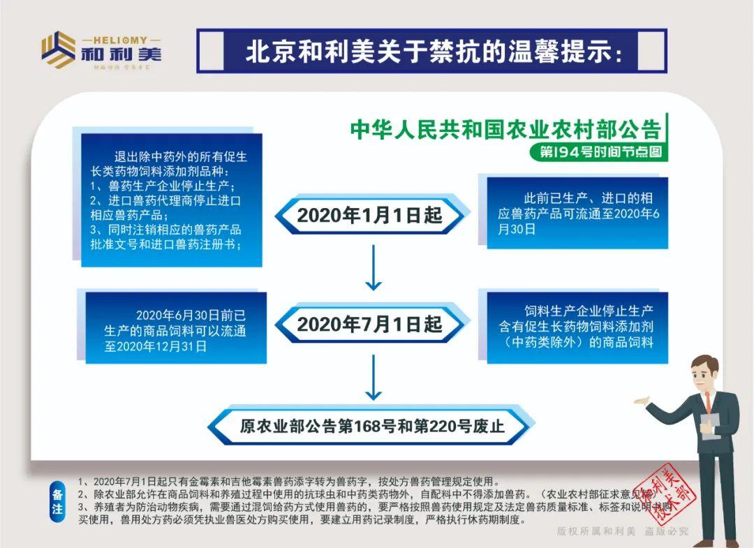 再见抗生素!北京这家企业让人看了不可思议!