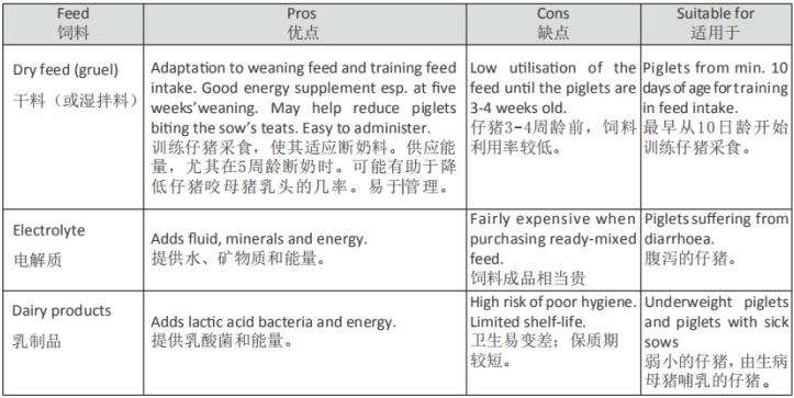 猪场产房怎么管理,产房管理手册(连载十二)